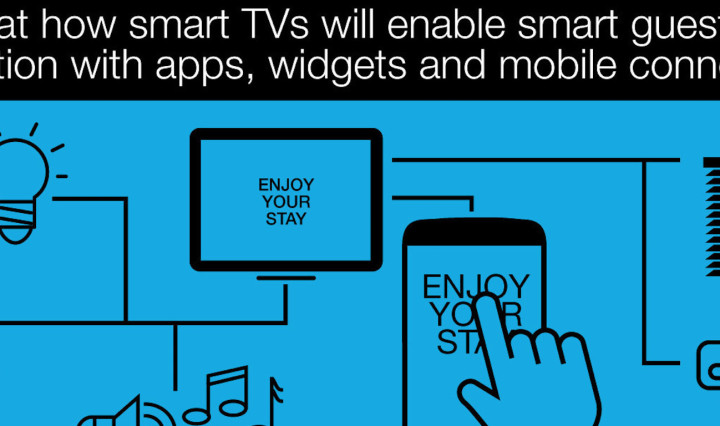 Smart Guest Room Automation Starts With the TV: A look at how smart TVs will enable smart guest room automation with apps, widgets and mobile connectivity.