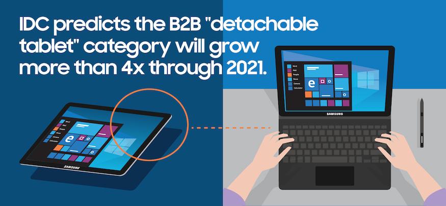 IDC predicts the B2B