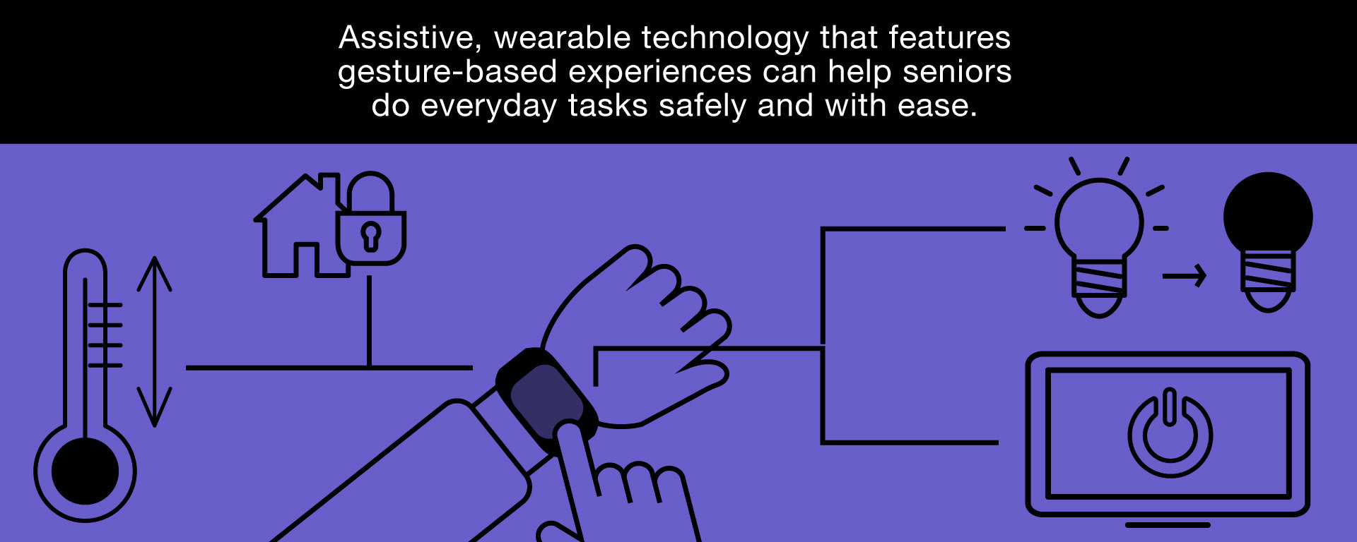 Graphic of Samsung S2 Smartwatch being used as assistive technology