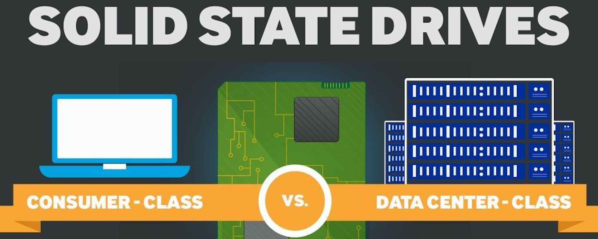 Enterprise SSDs boost performance in data centers.