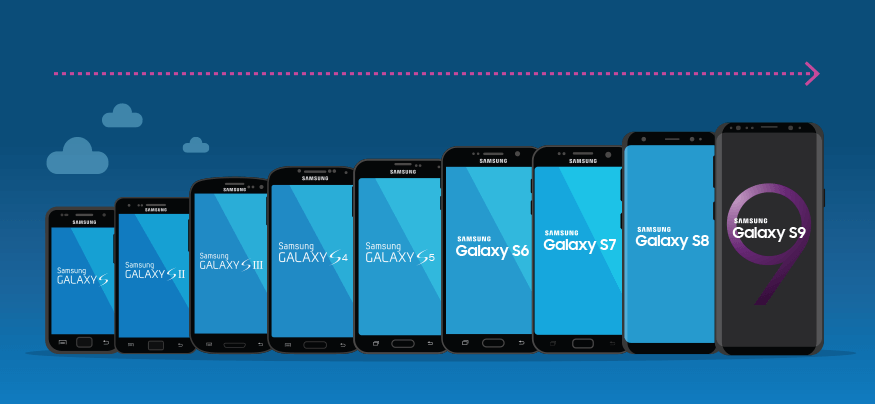 QUIZ] Galaxy Geeks: How Well Do You Know Samsung's Flagship