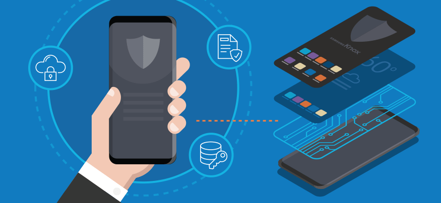Samsung Trusted Boot and TrustZone Integrity Management