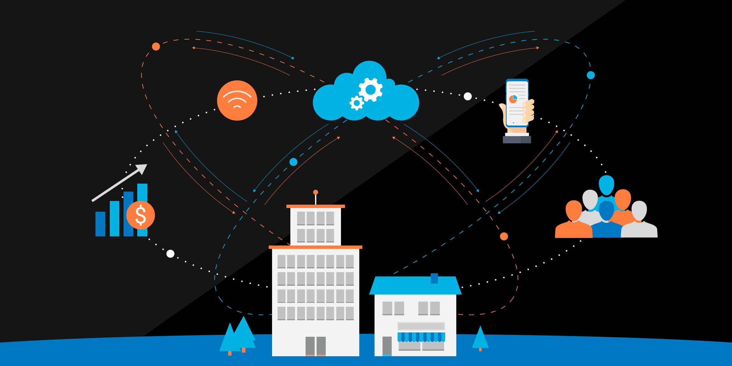 SMB Enterprise Innovation