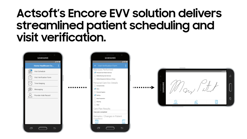 EVV solution