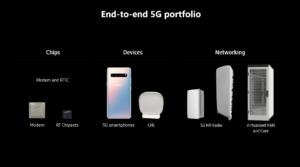 end-to-end 5G portfolio